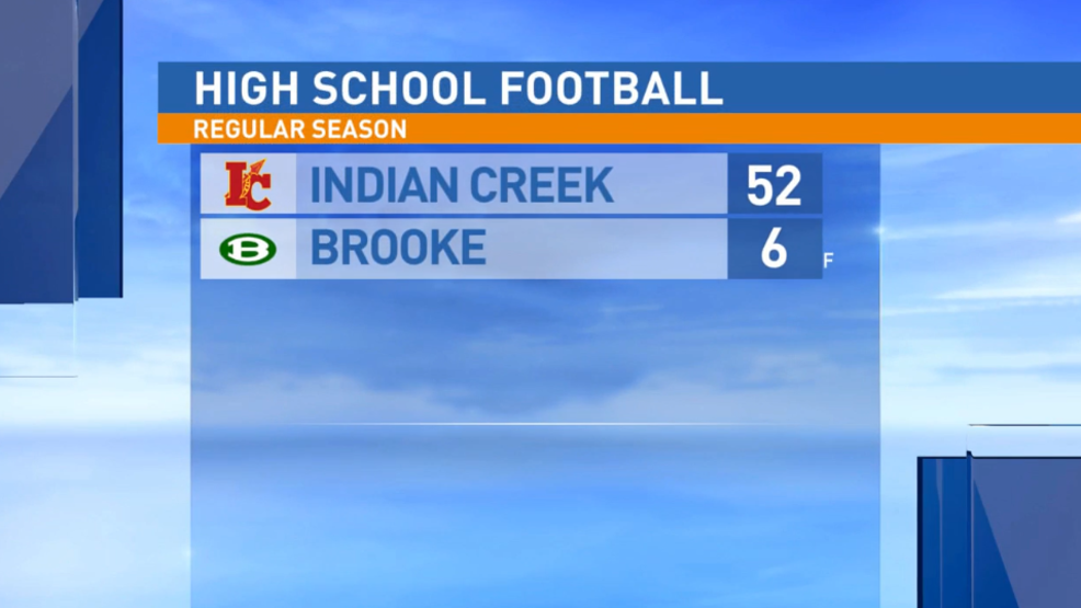 9.28.18 Highlights: Indian Creek at Brooke