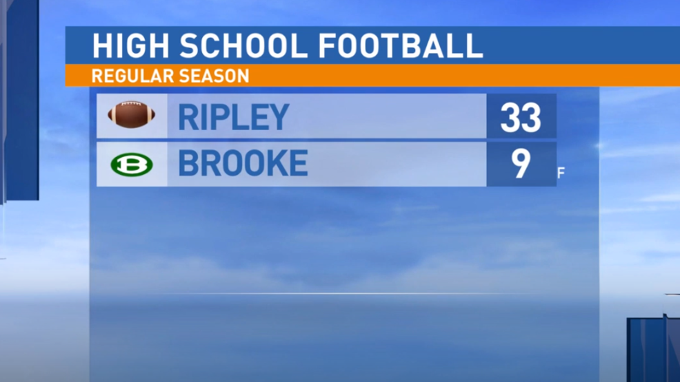 9.27.19 Highlights: Ripley at Brooke