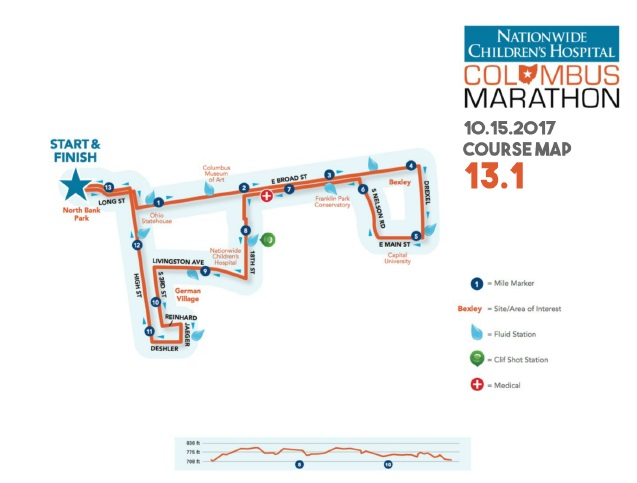 Roads downtown will be closed for Sunday's Columbus Marathon. (Courtesy Columbus Marathon)<p></p>