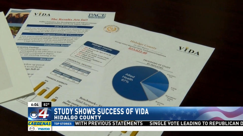 Hidalgo County Approves More Funding For Local Nonprofit Kgbt