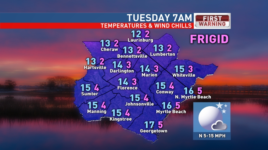 Tuesday morning temperatures and wind chills