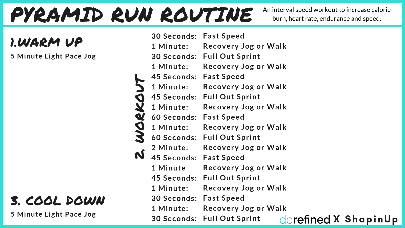 Try this outdoor run routine to improve your endurance and speed. (Graphic: Amanda Shapin)