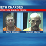 2 Blair County men facing charges for making meth