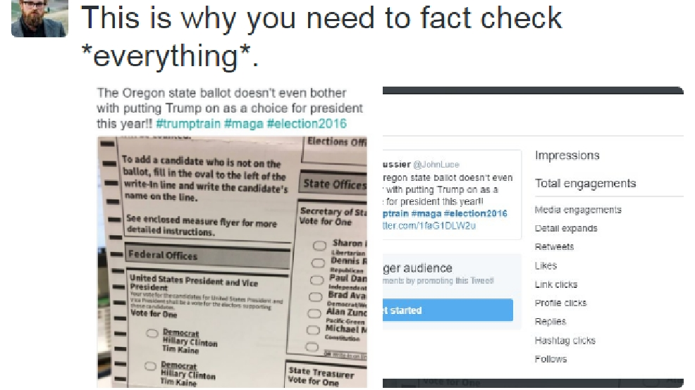 Trump left off Oregon ballot?! No: Hoax snags over 1,000 retweets