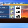 Record warmth possible today through Saturday, then winter returns!