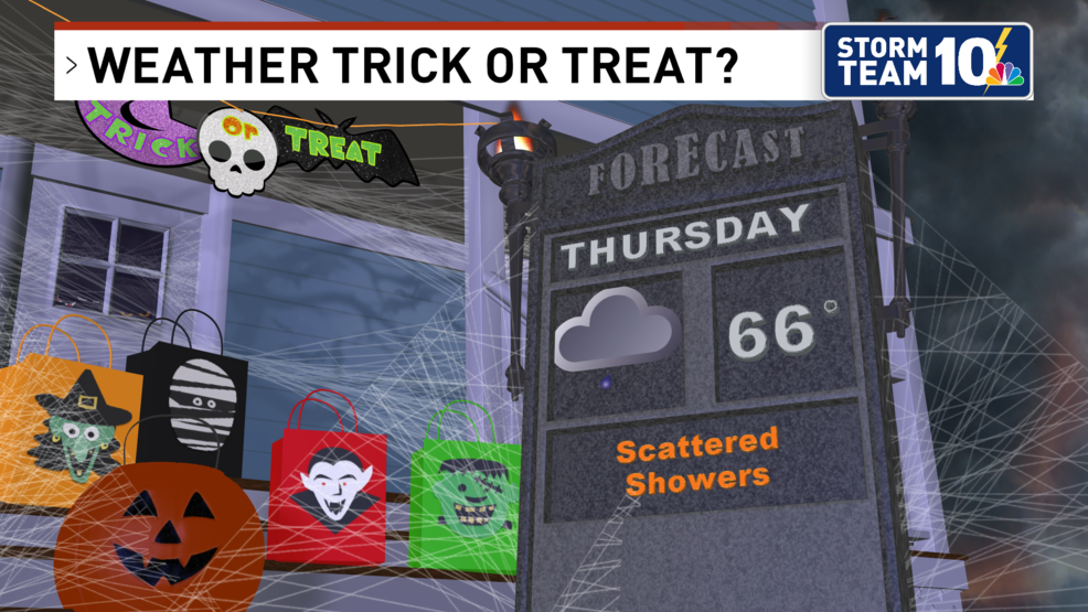 Rain and wind to create a Halloween scare
